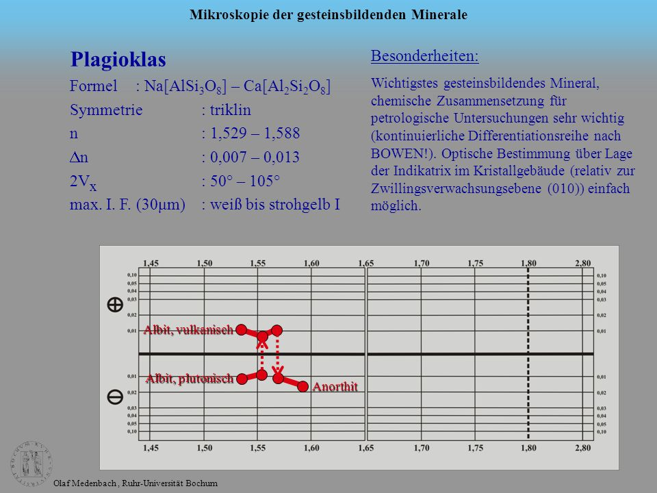 Plagioklas Besonderheiten: Formel : Na[AlSi3O8] – Ca[Al2Si2O8]